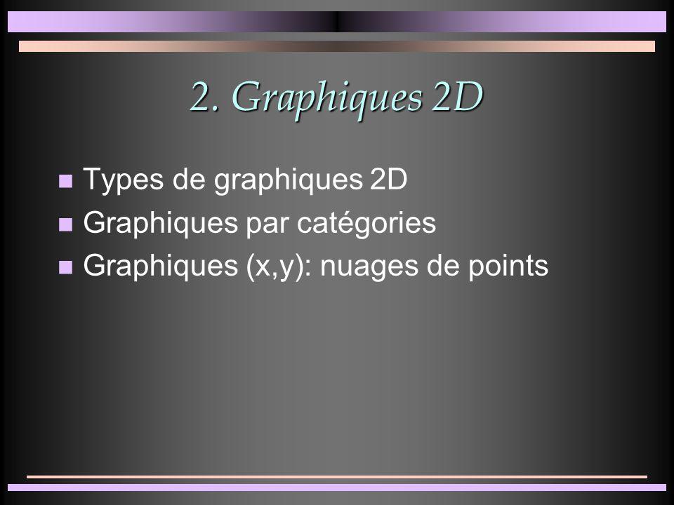1.3 Formules simples n Fonctions de base (statistique et mathématique) n Opérateurs de base (+, -, /, *, ^, \) n Note sur ALEA (alea() * (sup - inf) + inf)