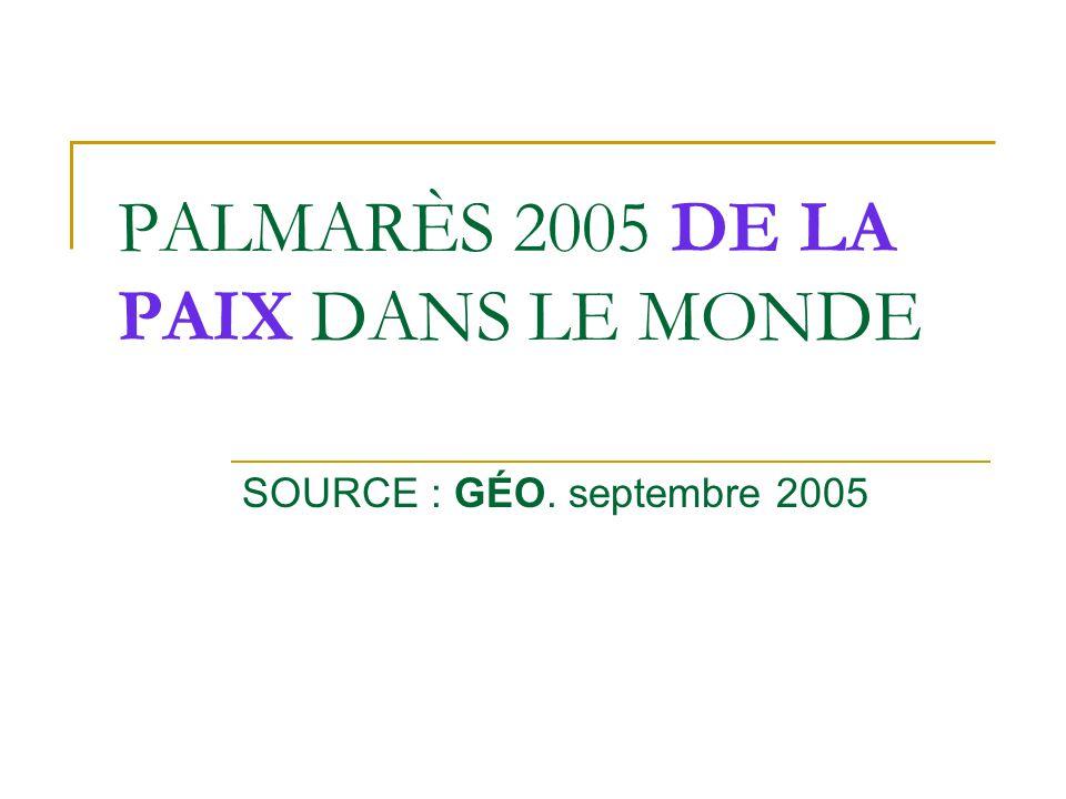 PALMARÈS 2005 DE LA PAIX DANS LE MONDE SOURCE : GÉO. septembre 2005