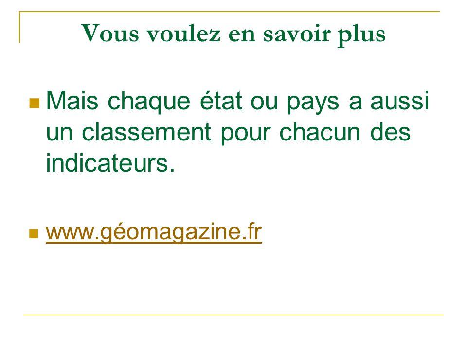 Vous voulez en savoir plus Mais chaque état ou pays a aussi un classement pour chacun des indicateurs. www.géomagazine.fr