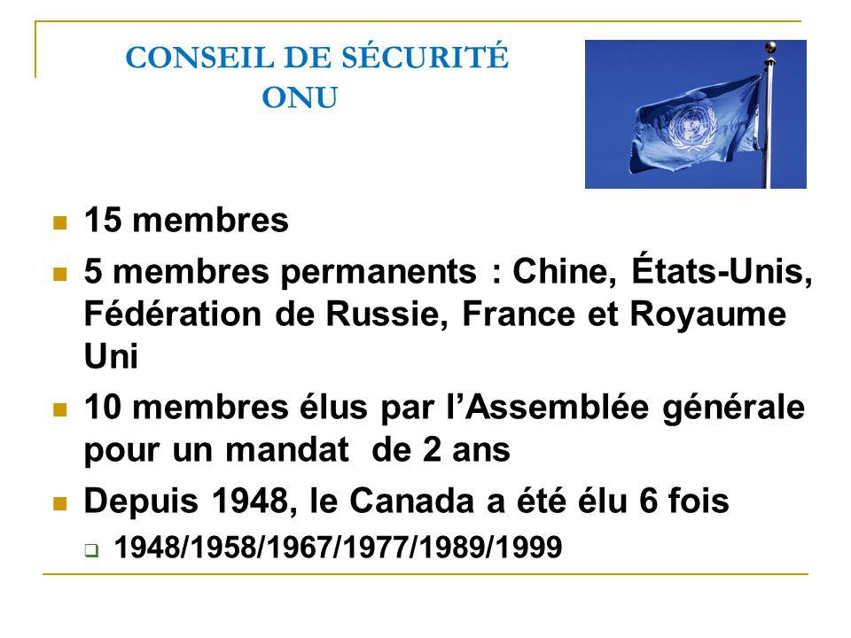 CONSEIL DE SÉCURITÉ ONU 15 membres 5 membres permanents : Chine, États-Unis, Fédération de Russie, France et Royaume Uni 10 membres élus par lAssemblé