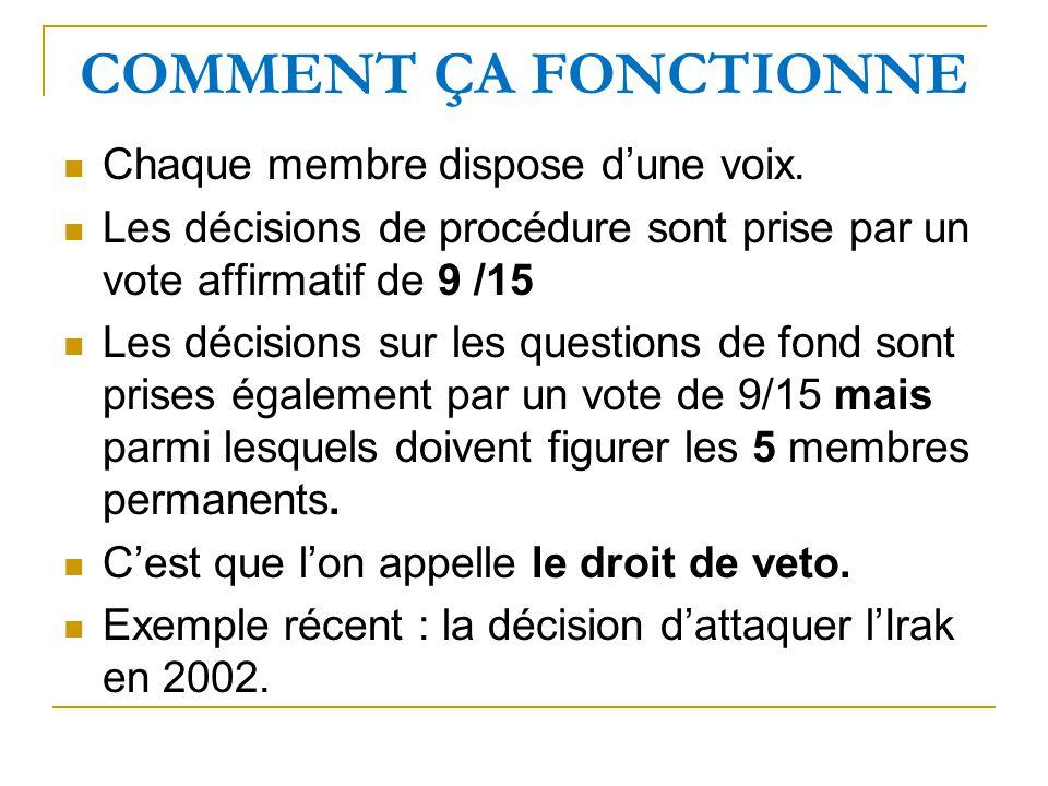 COMMENT ÇA FONCTIONNE Chaque membre dispose dune voix. Les décisions de procédure sont prise par un vote affirmatif de 9 /15 Les décisions sur les que