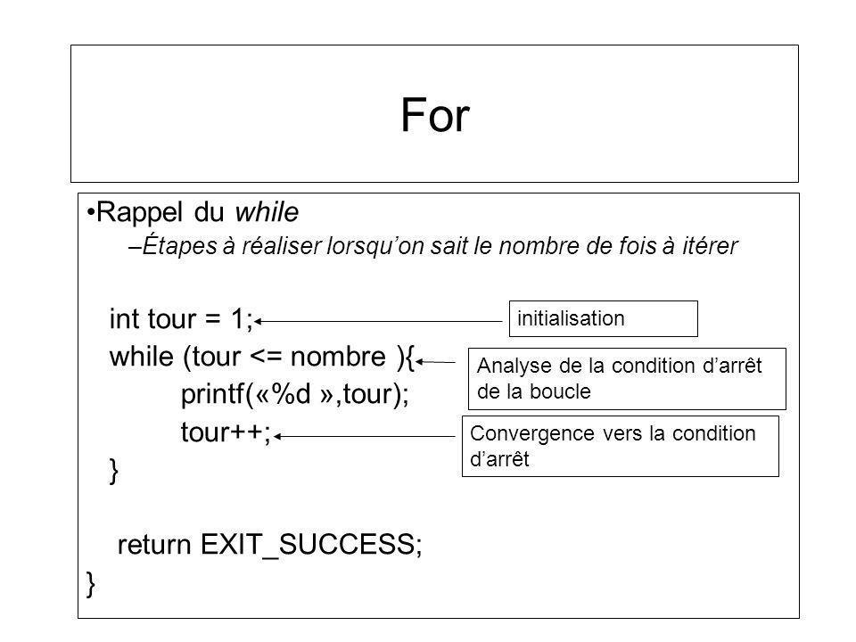For Rappel du while –Étapes à réaliser lorsquon sait le nombre de fois à itérer int tour = 1; while (tour <= nombre ){ printf(«%d »,tour); tour++; } r