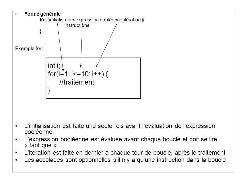 Forme générale for (initialisation;expression booléenne;itération ){ Instructions } Exemple for : Linitialisation est faite une seule fois avant léval