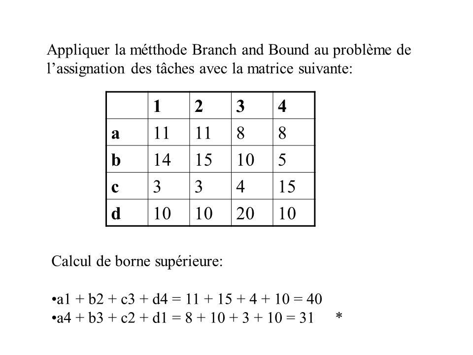 Appliquer la métthode Branch and Bound au problème de lassignation des tâches avec la matrice suivante: 1234 a11 88 b1415105 c33415 d10 2010 Calcul de borne supérieure: a1 + b2 + c3 + d4 = 11 + 15 + 4 + 10 = 40 a4 + b3 + c2 + d1 = 8 + 10 + 3 + 10 = 31*
