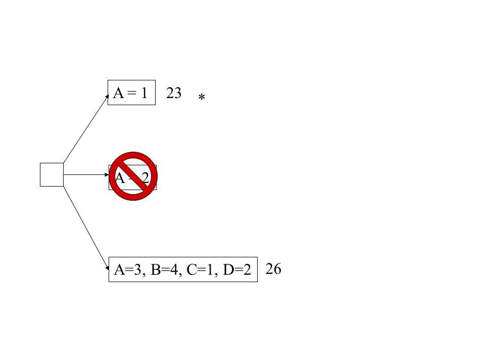 A = 1 A = 2 A=3, B=4, C=1, D=2 23 26 *
