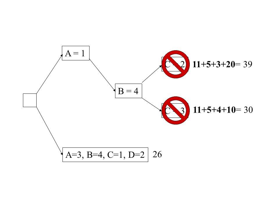 A = 1 A=3, B=4, C=1, D=2 26 B = 4 C = 2 C = 3 11+5+3+20= 39 11+5+4+10= 30