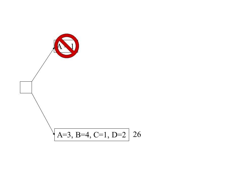 A = 1 A=3, B=4, C=1, D=2 26
