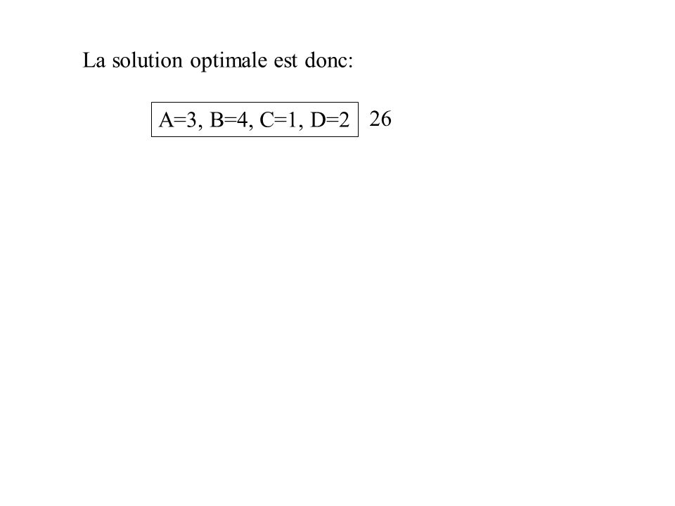 A=3, B=4, C=1, D=2 26 La solution optimale est donc: