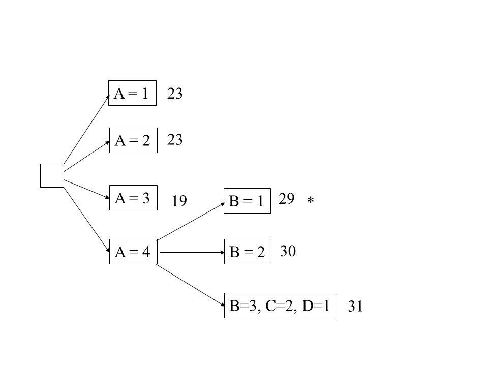 A = 1 A = 2 A = 3 A = 4 23 19 B = 1 B = 2 B=3, C=2, D=1 30 31 C = 2 C = 3 8+14+3+20= 45 8+14+4+10= 36