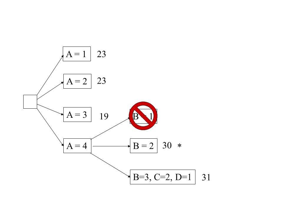 A = 1 A = 2 A = 3 A = 4 23 19 B = 1 B = 2 B=3, C=2, D=1 30 31 *