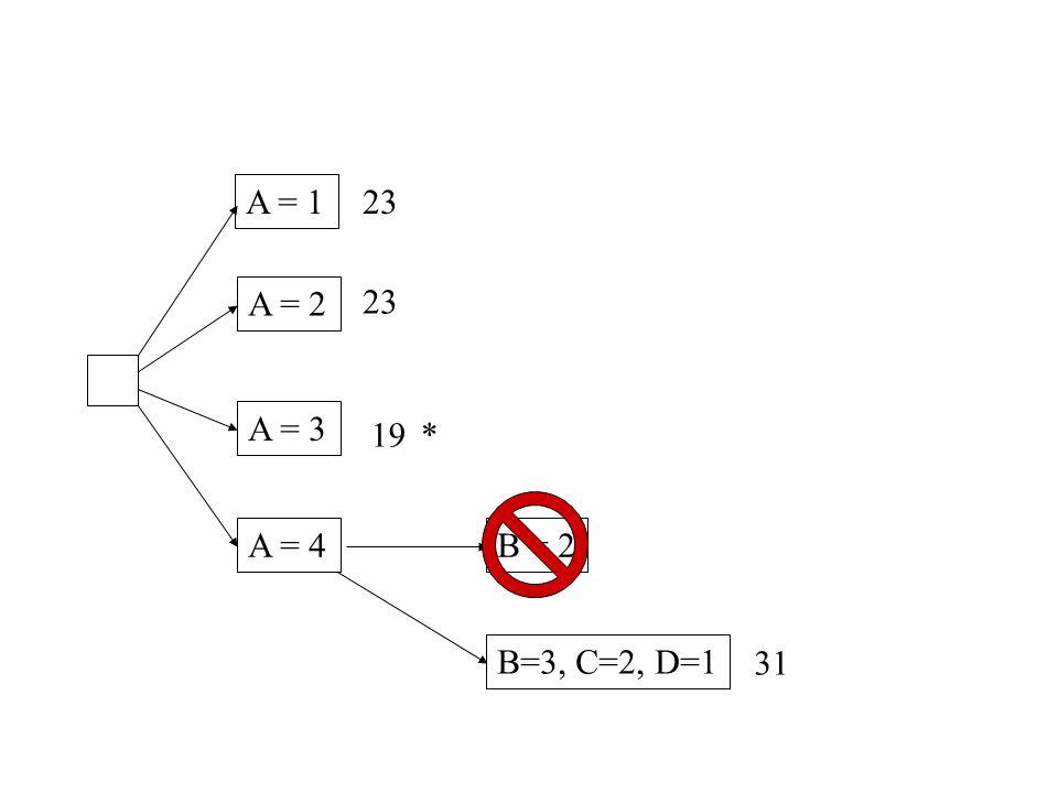 A = 1 A = 2 A = 3 A=4, B=3, C=2, D=1 23 19 31 *