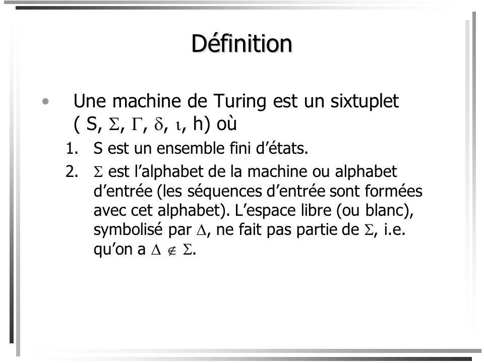 Exemple Voici un diagramme de transitions dune machine de Turing: h a/R b/R /a est létat initial. h est létat final (état darrêt). /a signifie lire, p