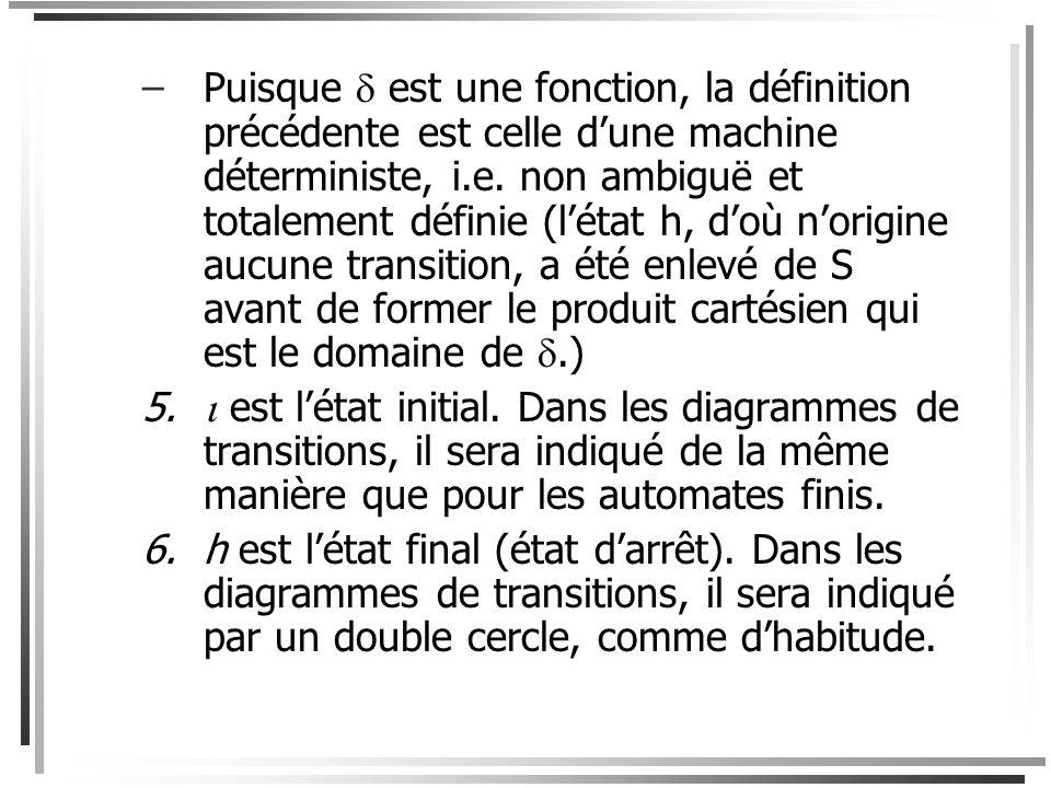 3. est lalphabet du ruban. On a et. 4. est la fonction de transition : (S - {h}) S ( {L,R}) où L, R. La signification de est la suivante: (p, x) = (q,