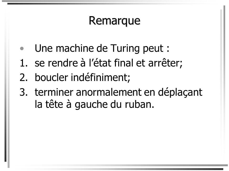 –Puisque est une fonction, la définition précédente est celle dune machine déterministe, i.e. non ambiguë et totalement définie (létat h, doù norigine