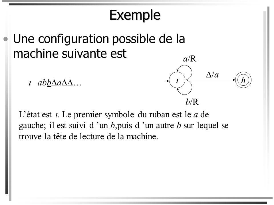 Définition Une configuration dune machine de Turing, cest la donnée dun état et une description du contenu du ruban avec une indication de la position