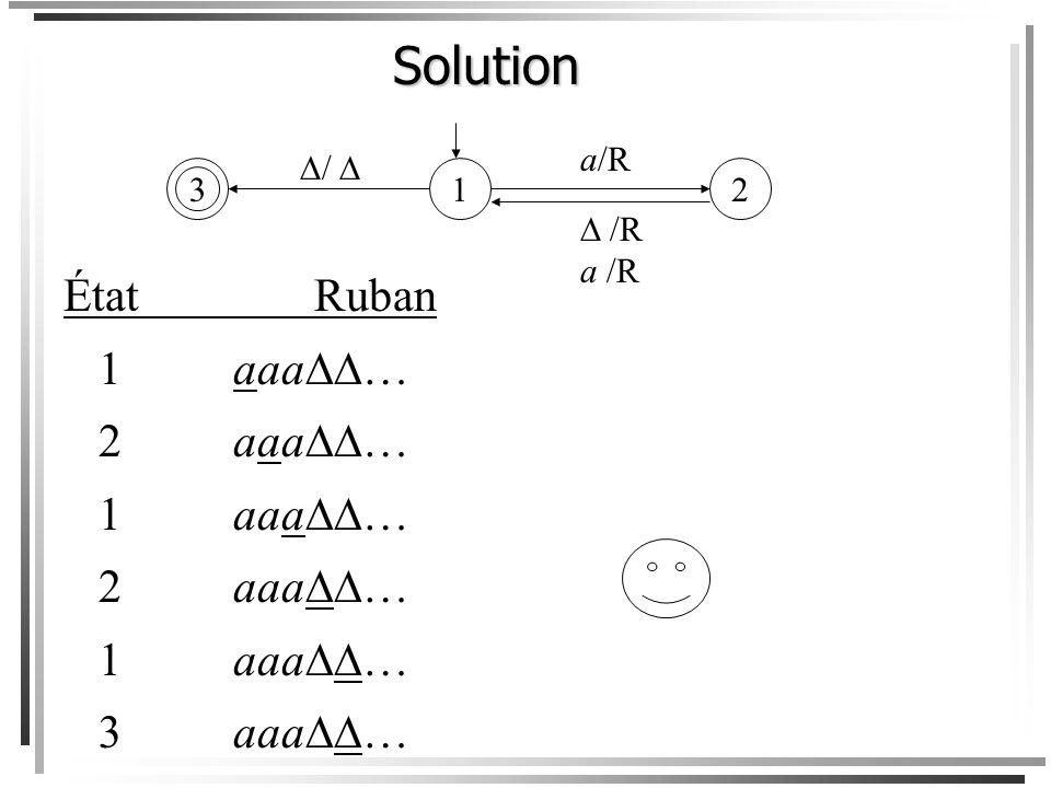 Exercice Supposons que la configuration initiale de la machine de Turing suivante soit 1 aaa … Donnez les configurations successives à cette configura