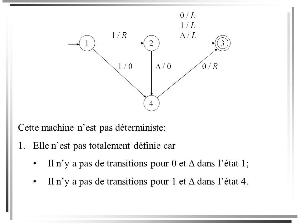 Machines de Turing non déterministes Soit = {0, 1, }. Considérons la machine suivante. 2 1 / R 3 1 0 / L 1 / L / L 4 1 / 0 / 0 0 / R