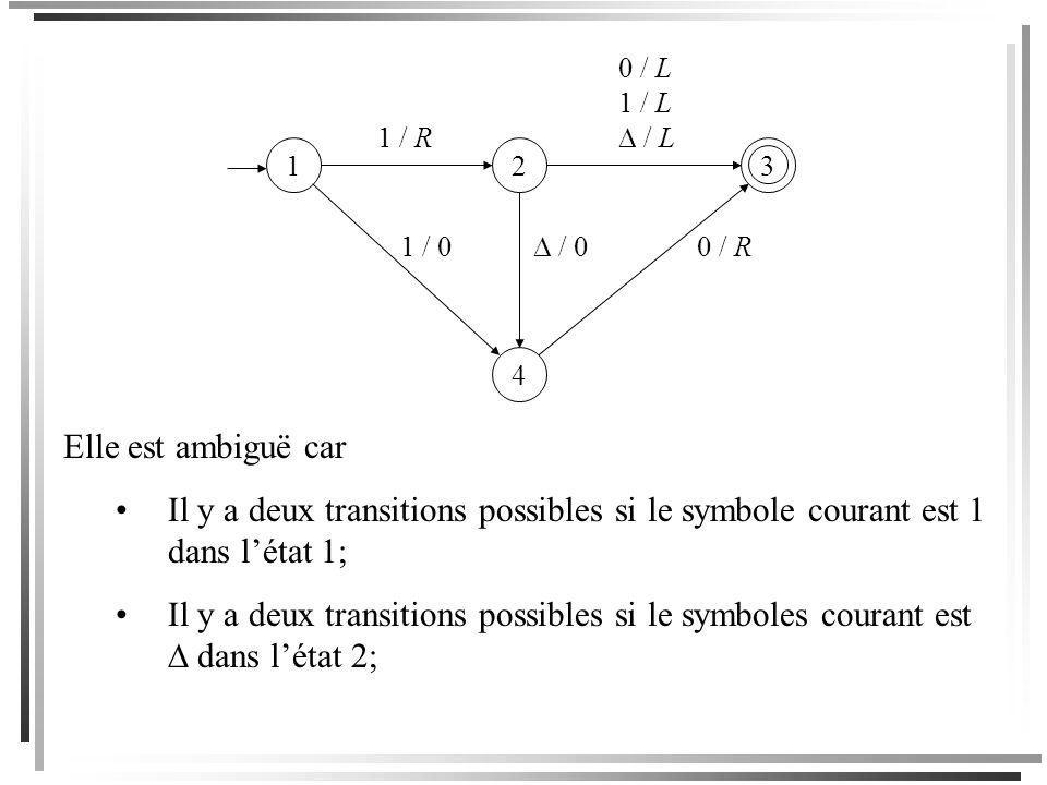 2 1 / R 3 1 0 / L 1 / L / L 4 1 / 0 / 0 0 / R Cette machine nest pas déterministe: 1.Elle nest pas totalement définie car Il ny a pas de transitions p