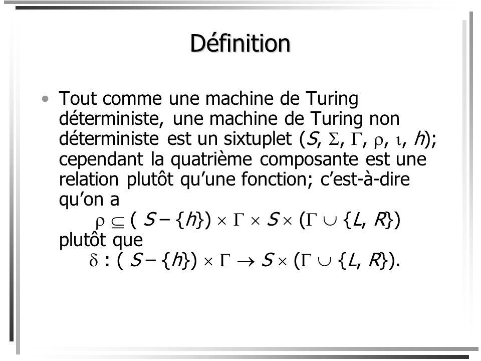 4 2 1 / R 3 1 0 / L 1 / L / L 1 / 0 / 0 0 / R Elle est ambiguë car Il y a deux transitions possibles si le symbole courant est 1 dans létat 1; Il y a