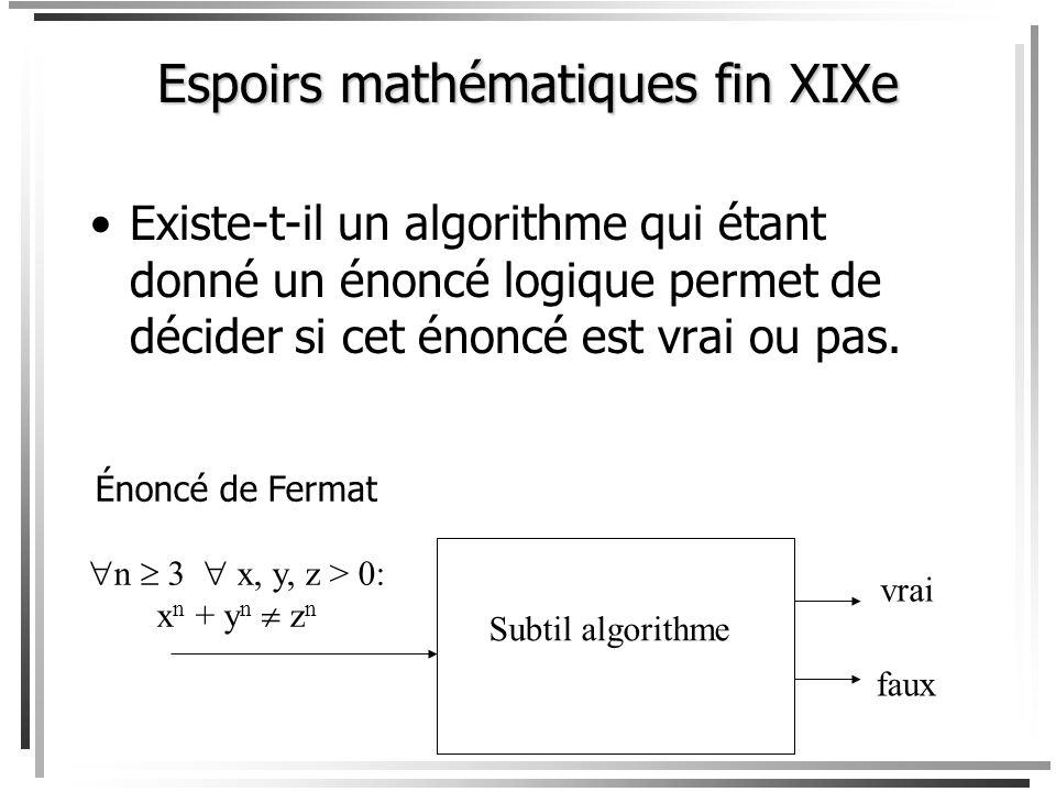 Espoirs mathématiques fin XIXe Existe-t-il un algorithme qui étant donné un énoncé logique permet de décider si cet énoncé est vrai ou pas.