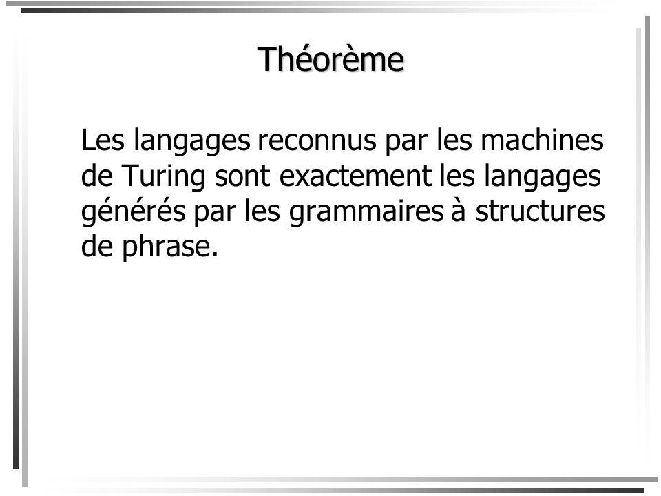 Remarque Lajout du non-déterminisme ne permet pas de reconnaître plus de langages. Cependant, on voit que lacceptation dune séquence w par D peut néce