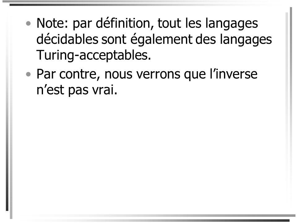 Définition Un langage L est Turing-décidable (ou simplement décidable) sil existe une machine de Turing M qui recevant w en entrée –sarrête et accepte