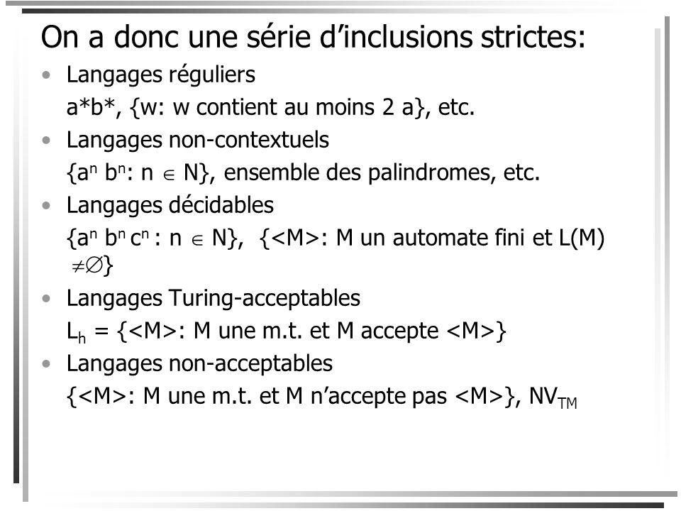 Description haut-niveau dun algorithme. M = Entrée w; 1.Définir k := |w|; 2.Énumérer toutes les dérivations possibles de longueur 2k – 1 dans G. 3.Si