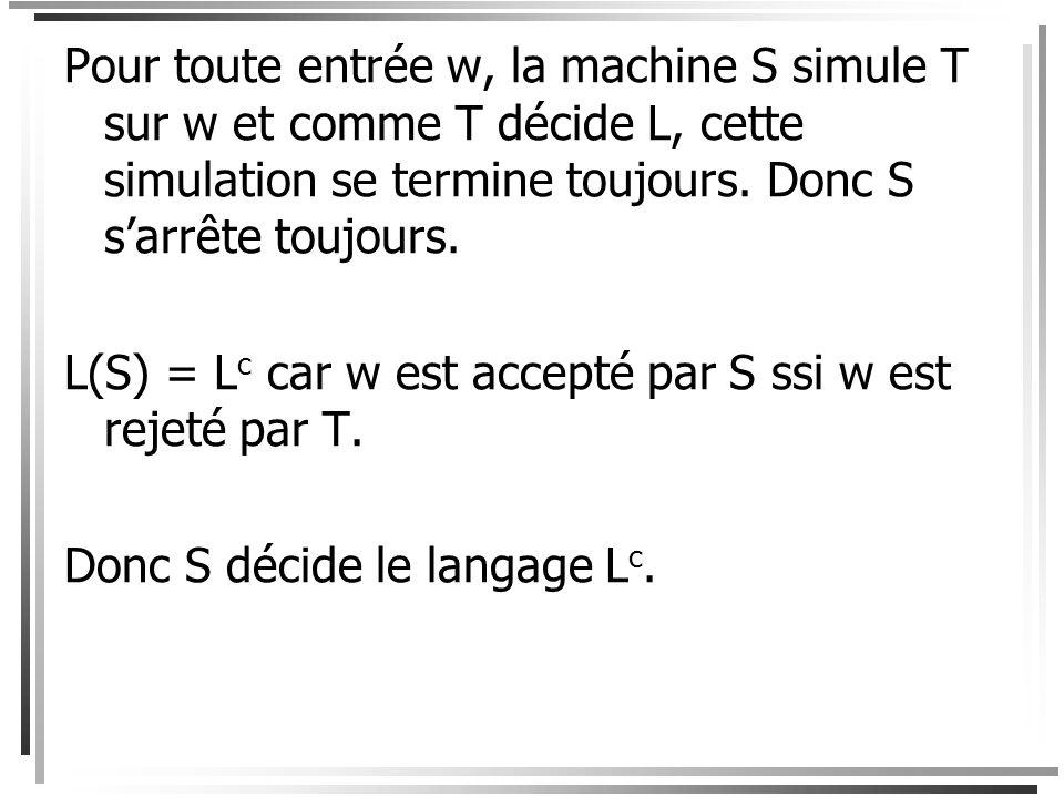 Preuve Supposons que L est décidable grâce à la machine de Turing T. Considérons la machine suivante: S = « entrée w: 1.Simuler T sur w; 2.Si T accept