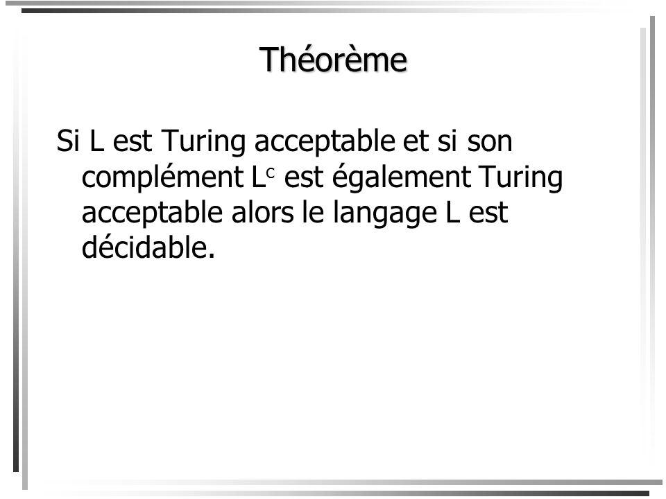 Pour toute entrée w, la machine S simule T sur w et comme T décide L, cette simulation se termine toujours. Donc S sarrête toujours. L(S) = L c car w
