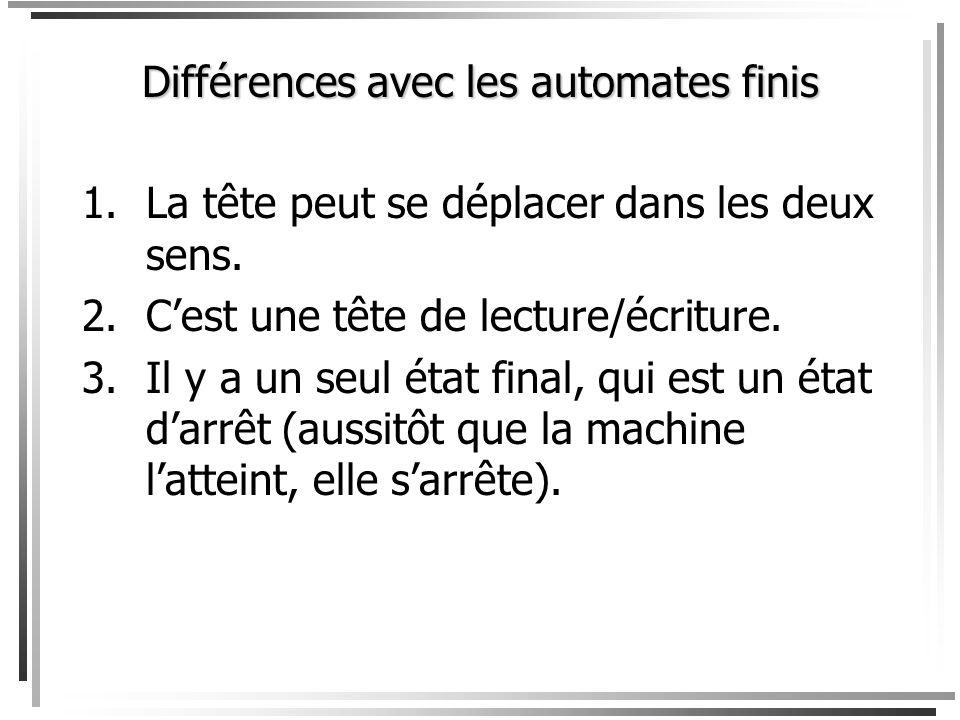 Voici une représentation schématique dune machine de Turing: … ruban Mécanisme de contrôle et indicateur détat Comme pour les automates finis, le ruba
