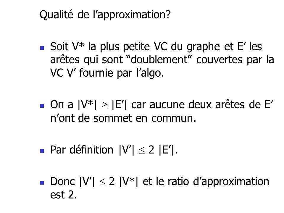 Qualité de lapproximation? Soit V* la plus petite VC du graphe et E les arêtes qui sont doublement couvertes par la VC V fournie par lalgo. On a |V*|