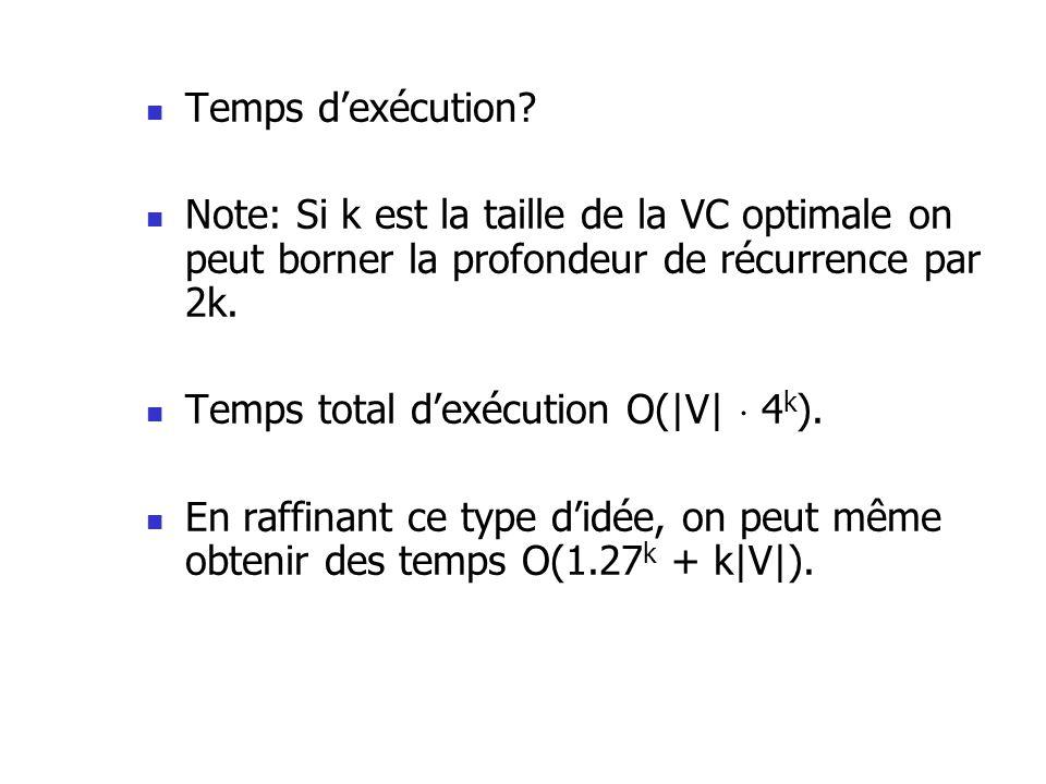 Temps dexécution? Note: Si k est la taille de la VC optimale on peut borner la profondeur de récurrence par 2k. Temps total dexécution O(|V| 4 k ). En