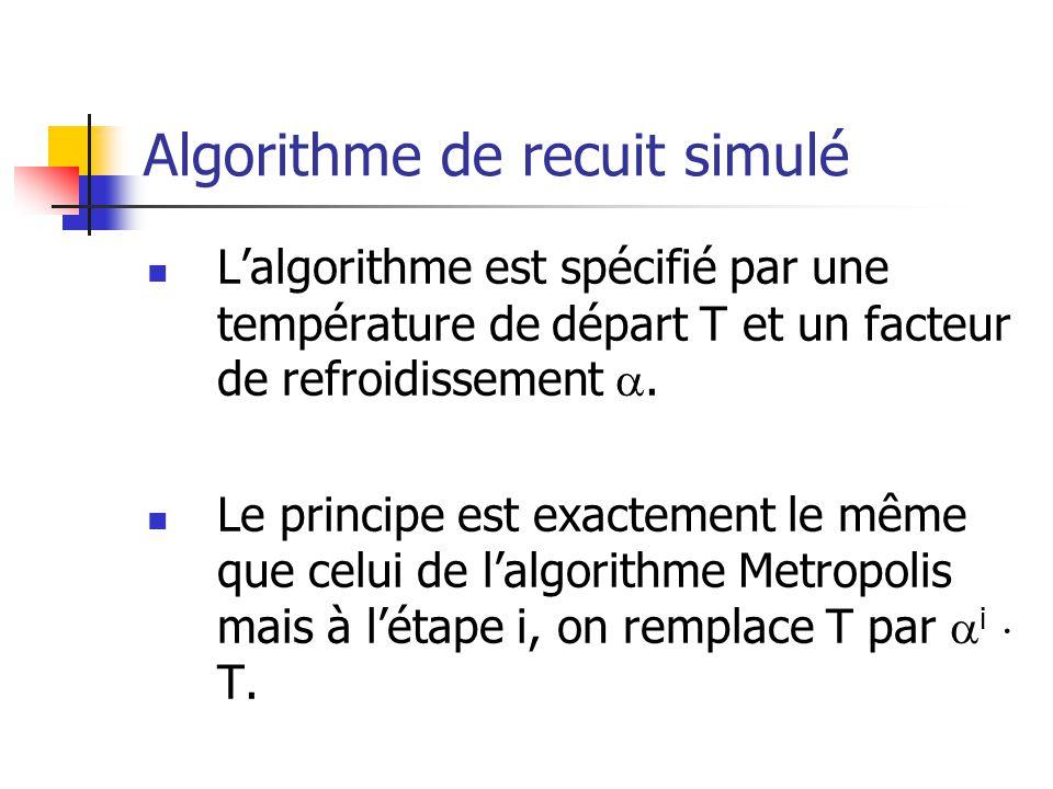 Algorithme de recuit simulé Lalgorithme est spécifié par une température de départ T et un facteur de refroidissement. Le principe est exactement le m