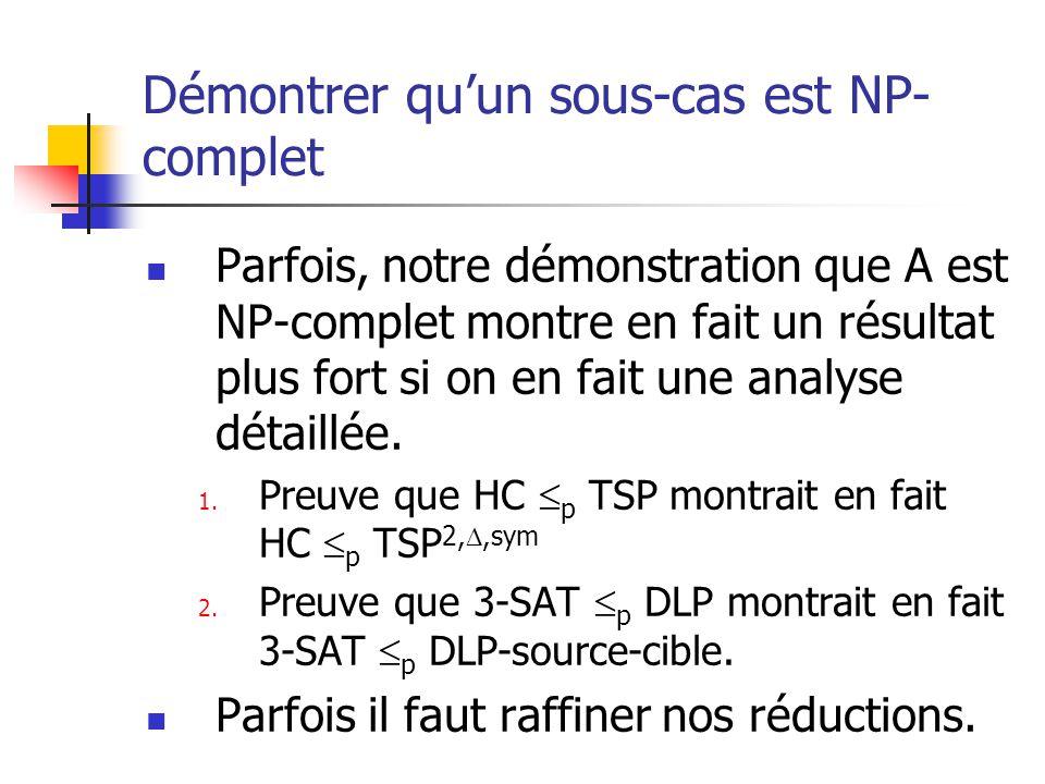 Démontrer quun sous-cas est NP- complet Parfois, notre démonstration que A est NP-complet montre en fait un résultat plus fort si on en fait une analy