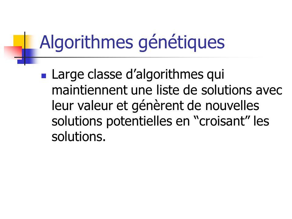 Algorithmes génétiques Large classe dalgorithmes qui maintiennent une liste de solutions avec leur valeur et génèrent de nouvelles solutions potentiel