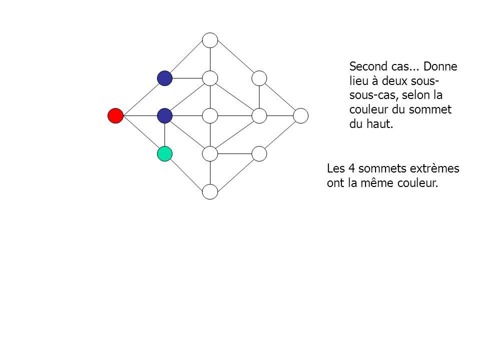 Second cas... Donne lieu à deux sous- sous-cas, selon la couleur du sommet du haut. Les 4 sommets extrèmes ont la même couleur.