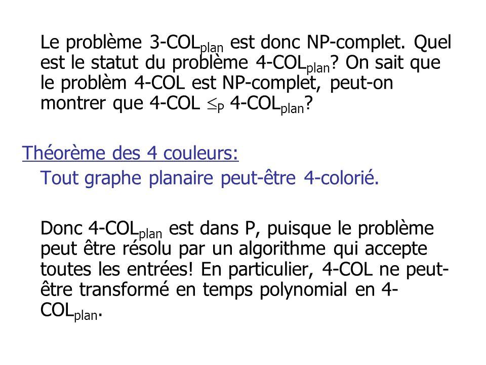 Le problème 3-COL plan est donc NP-complet. Quel est le statut du problème 4-COL plan ? On sait que le problèm 4-COL est NP-complet, peut-on montrer q
