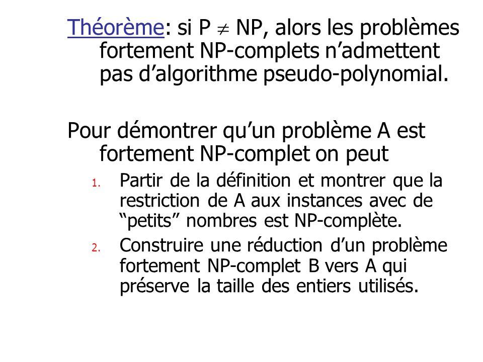 Théorème: si P NP, alors les problèmes fortement NP-complets nadmettent pas dalgorithme pseudo-polynomial. Pour démontrer quun problème A est fortemen