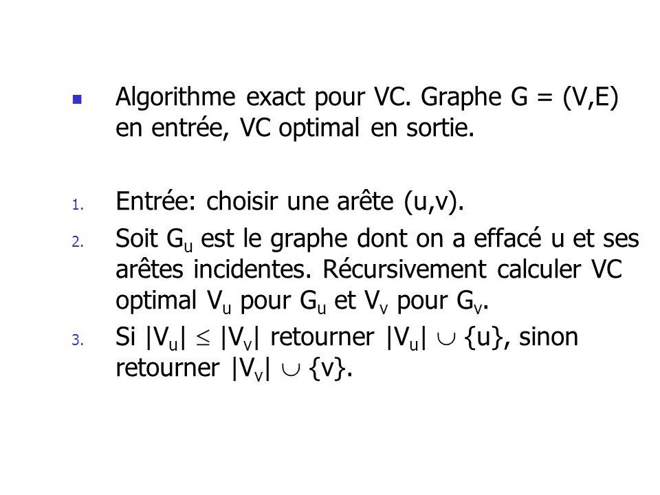 Algorithme exact pour VC. Graphe G = (V,E) en entrée, VC optimal en sortie. 1. Entrée: choisir une arête (u,v). 2. Soit G u est le graphe dont on a ef