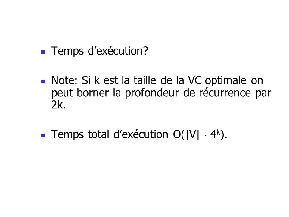 Temps dexécution? Note: Si k est la taille de la VC optimale on peut borner la profondeur de récurrence par 2k. Temps total dexécution O(|V| 4 k ).