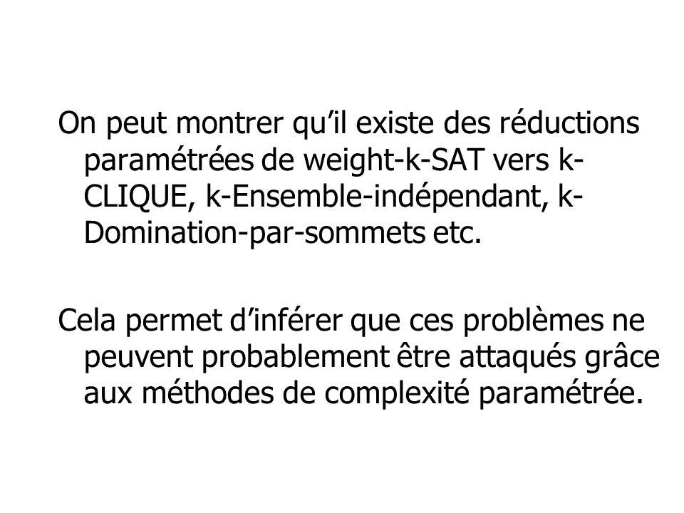 On peut montrer quil existe des réductions paramétrées de weight-k-SAT vers k- CLIQUE, k-Ensemble-indépendant, k- Domination-par-sommets etc. Cela per