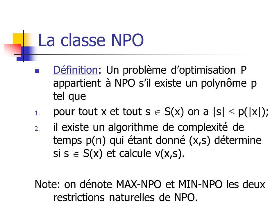 La classe NPO Définition: Un problème doptimisation P appartient à NPO sil existe un polynôme p tel que 1. pour tout x et tout s S(x) on a |s| p(|x|);
