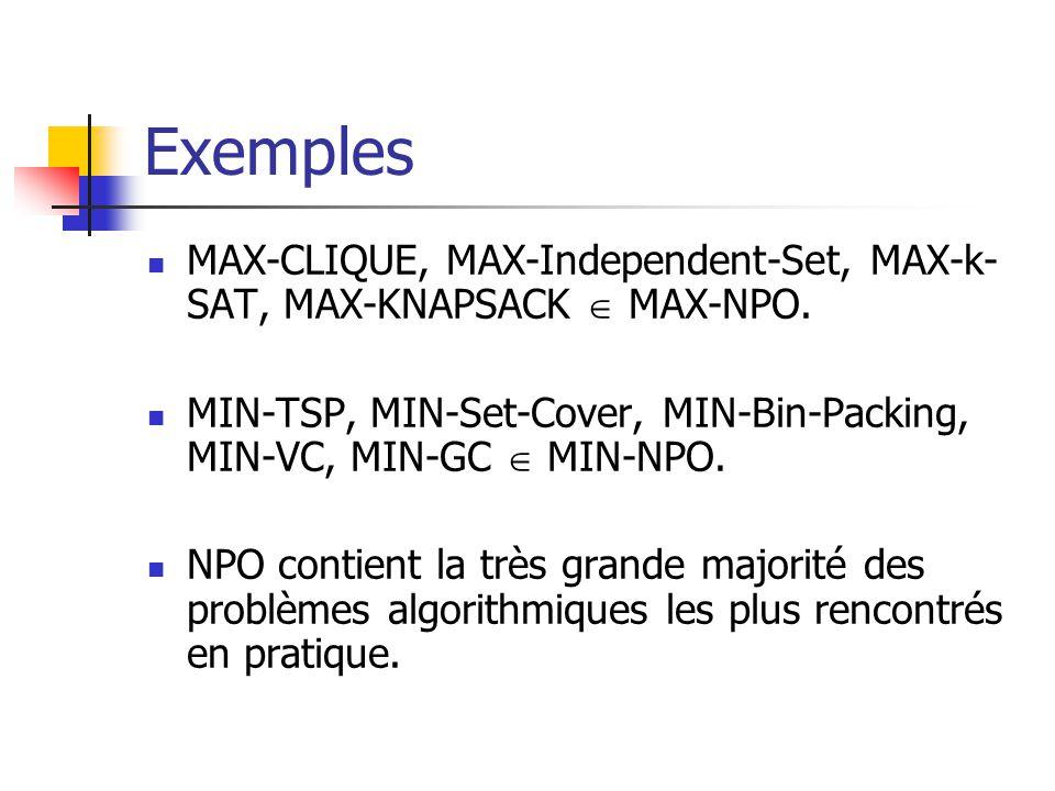 Exemples MAX-CLIQUE, MAX-Independent-Set, MAX-k- SAT, MAX-KNAPSACK MAX-NPO. MIN-TSP, MIN-Set-Cover, MIN-Bin-Packing, MIN-VC, MIN-GC MIN-NPO. NPO conti