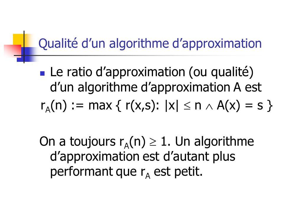 Qualité dun algorithme dapproximation Le ratio dapproximation (ou qualité) dun algorithme dapproximation A est r A (n) := max { r(x,s): |x| n A(x) = s