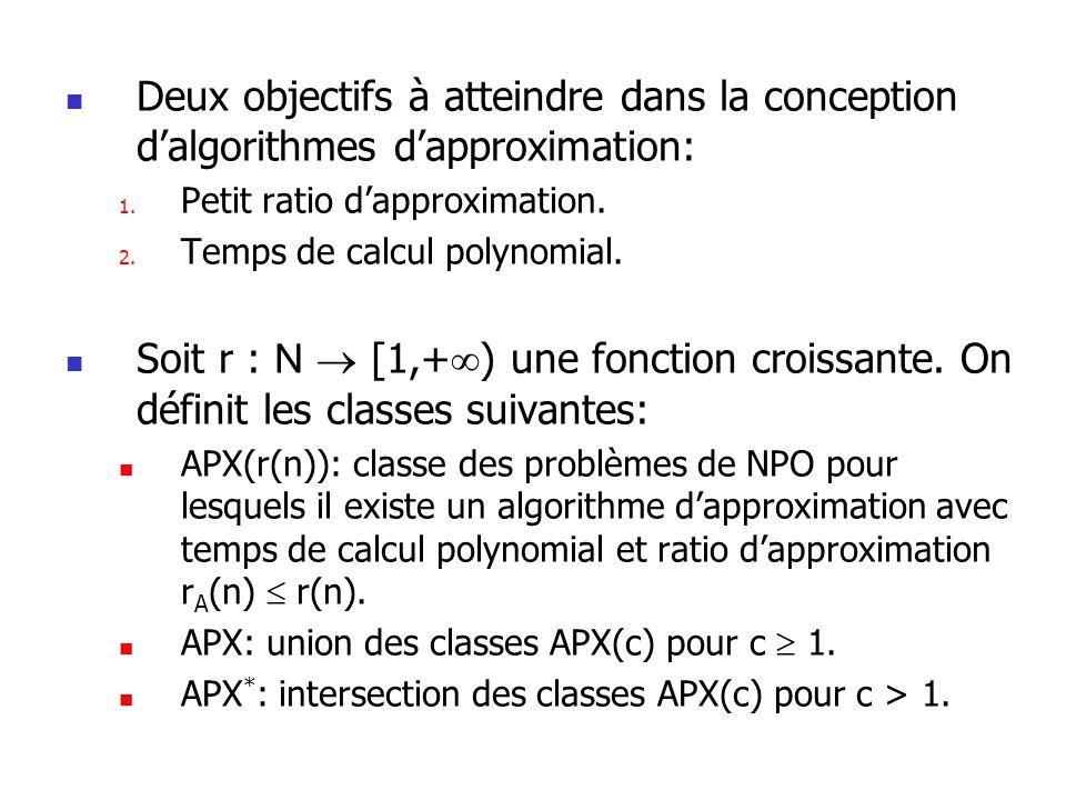 Deux objectifs à atteindre dans la conception dalgorithmes dapproximation: 1. Petit ratio dapproximation. 2. Temps de calcul polynomial. Soit r : N [1