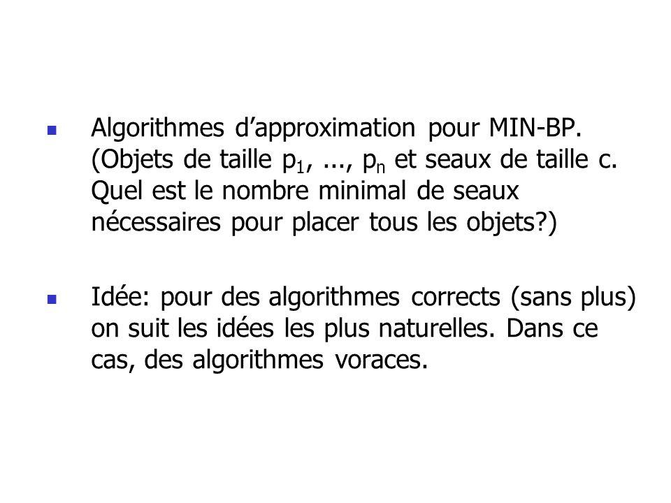 Algorithmes dapproximation pour MIN-BP. (Objets de taille p 1,..., p n et seaux de taille c. Quel est le nombre minimal de seaux nécessaires pour plac