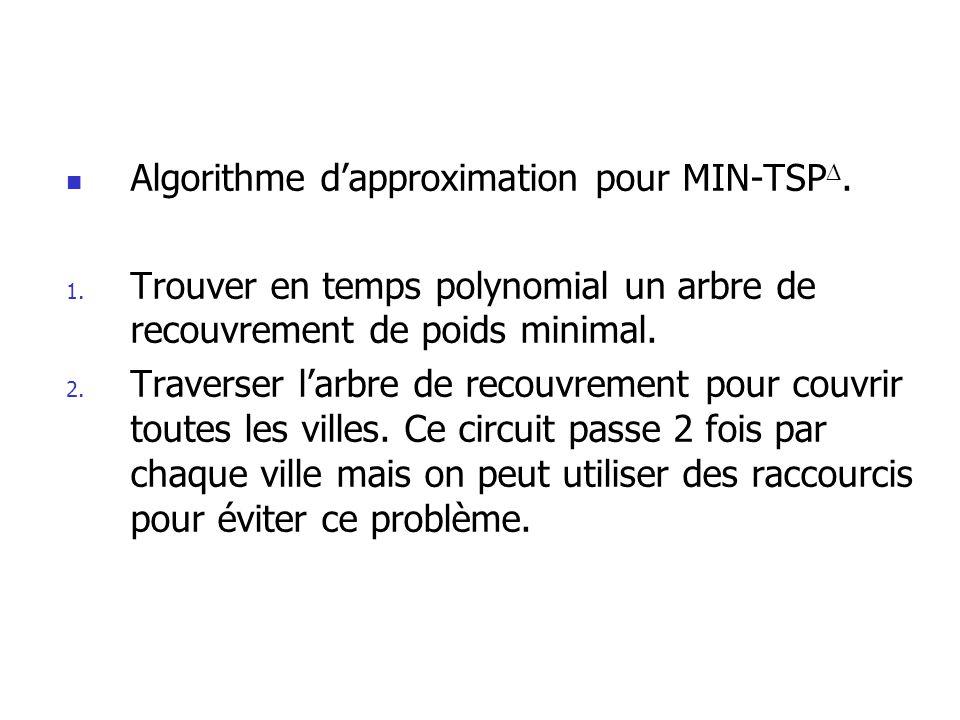 Algorithme dapproximation pour MIN-TSP. 1. Trouver en temps polynomial un arbre de recouvrement de poids minimal. 2. Traverser larbre de recouvrement