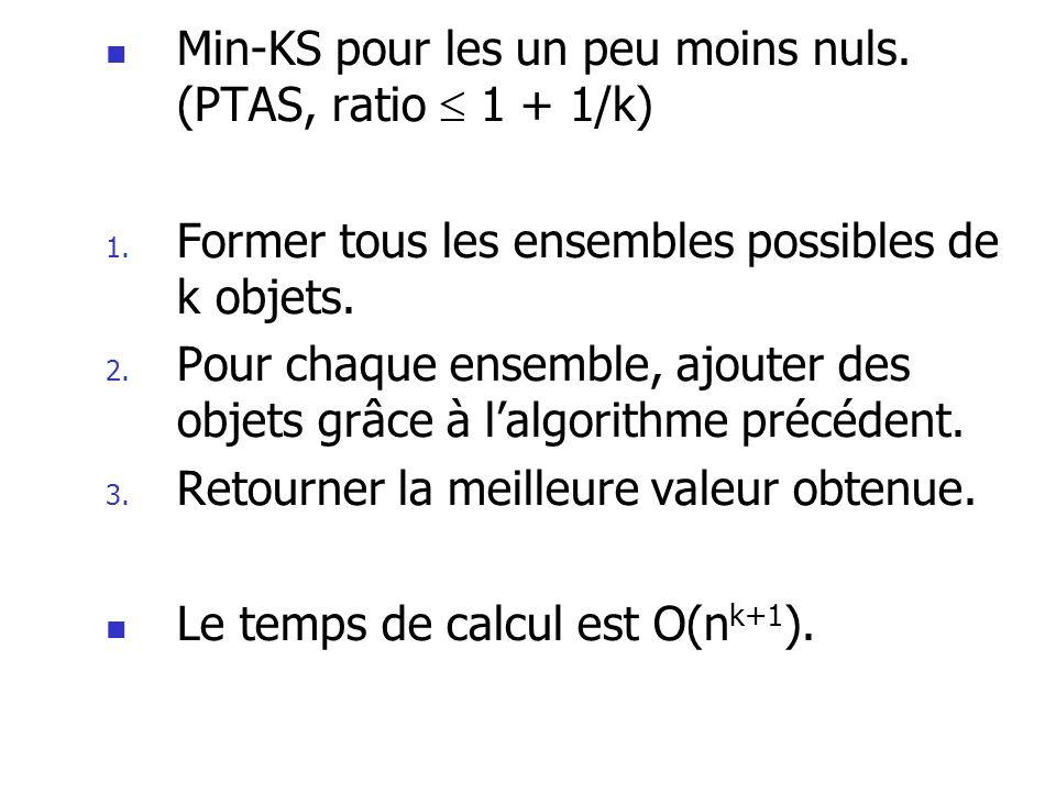 Min-KS pour les un peu moins nuls. (PTAS, ratio 1 + 1/k) 1. Former tous les ensembles possibles de k objets. 2. Pour chaque ensemble, ajouter des obje