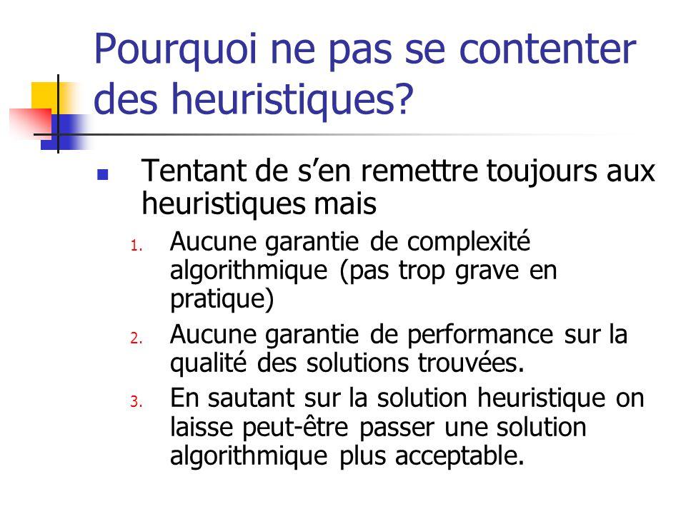 Pourquoi ne pas se contenter des heuristiques? Tentant de sen remettre toujours aux heuristiques mais 1. Aucune garantie de complexité algorithmique (