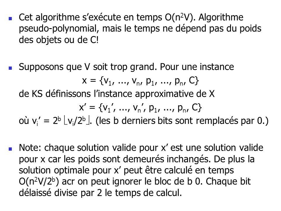 Cet algorithme sexécute en temps O(n 2 V). Algorithme pseudo-polynomial, mais le temps ne dépend pas du poids des objets ou de C! Supposons que V soit